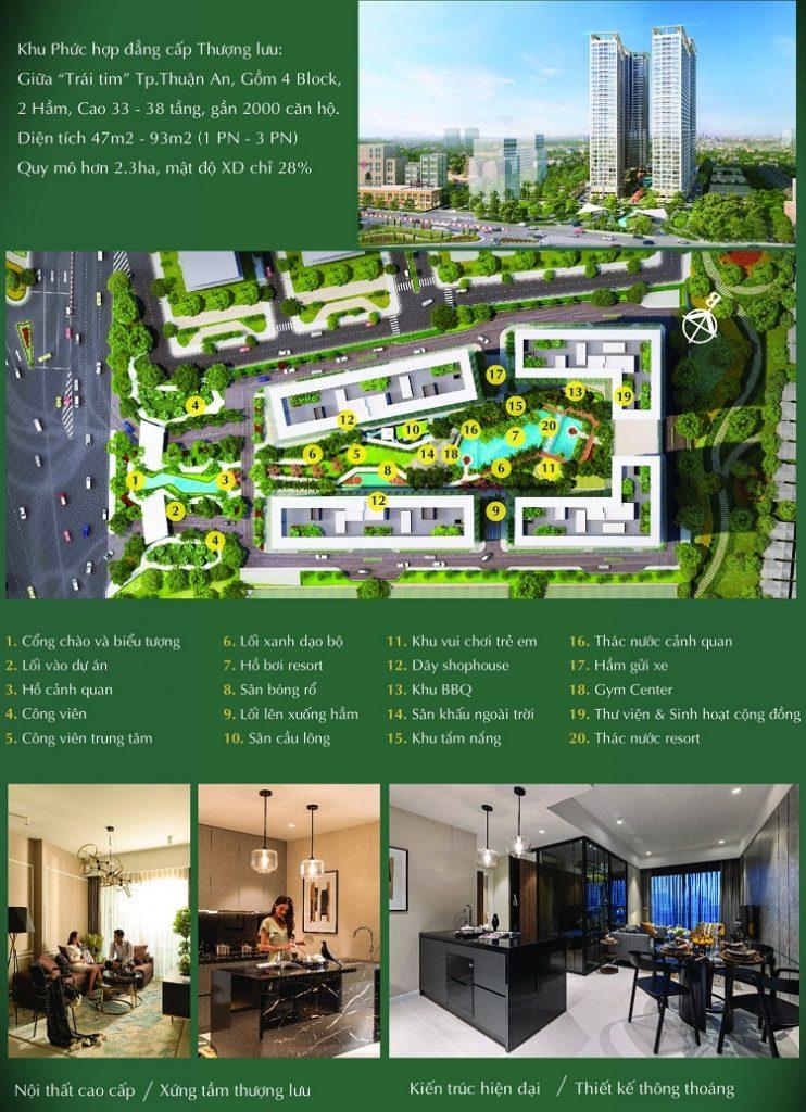 Tổng hợp tiện ích nội khu dự án Lavita Thuận An