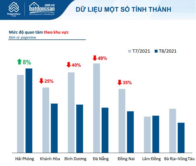 Thị trường BĐS Việt Nam